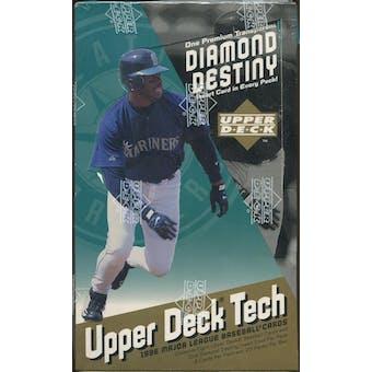 1996 Upper Deck Tech Baseball Retail Box