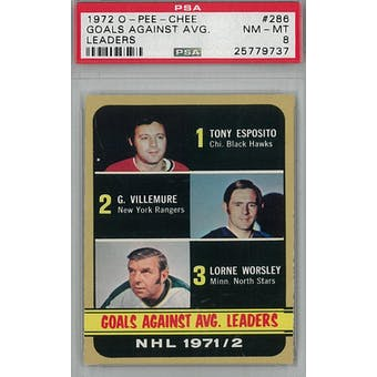1972/73 O-Pee-Chee Hockey #286 Esposito/Villemure/Worsley Goals Against Avg. Leaders PSA 8 (NM-MT) *9737 (Reed