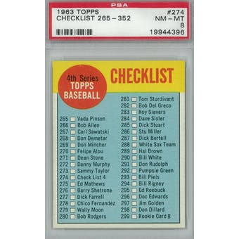 1963 Topps Baseball #274 Checklist PSA 8 (NM-MT) *4396 (Reed Buy)