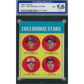 1963 Topps Baseball #537 Pete Rose RC ISA 1.5 (Fair) *7346 (Reed Buy)