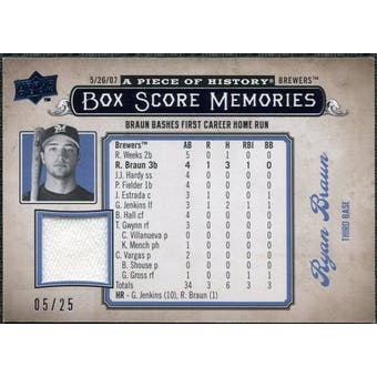 2008 UD A Piece of History Box Score Memories Jersey Blue #BSM32 Ryan Braun /25
