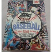 1985 Topps Baseball Wax Box (BBCE) (In a 1981 Display Box) (Reed Buy)