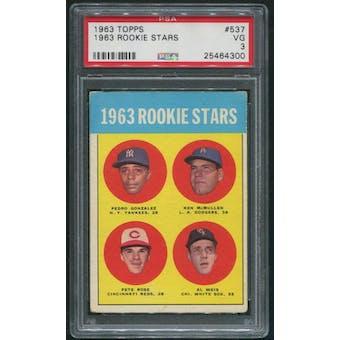 1963 Topps Baseball #537 Pete Rose Rookie PSA 3 (VG)